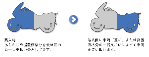 loan_pic001